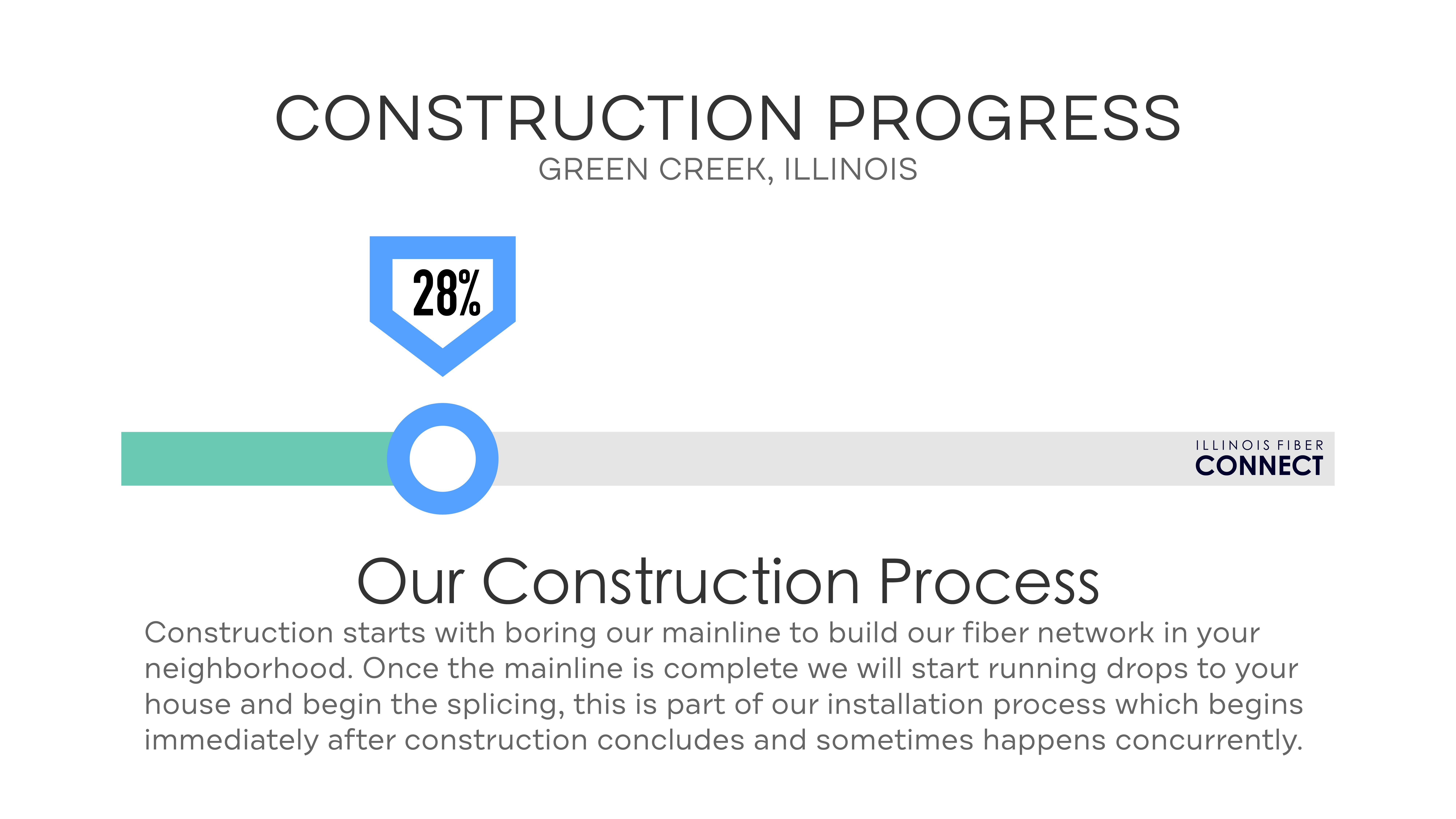 Green Creek Construction Update